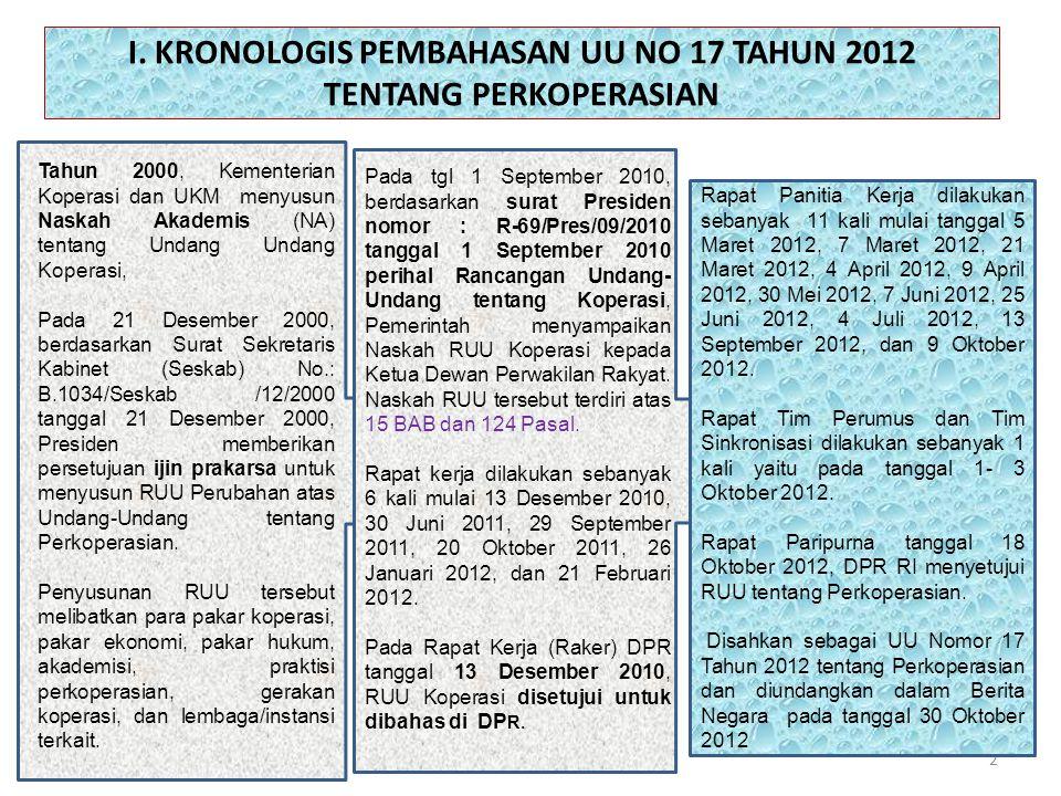 I. KRONOLOGIS PEMBAHASAN UU NO 17 TAHUN 2012 TENTANG PERKOPERASIAN