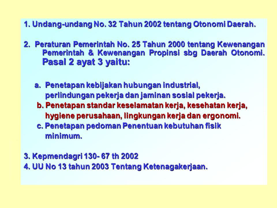 1. Undang-undang No. 32 Tahun 2002 tentang Otonomi Daerah.