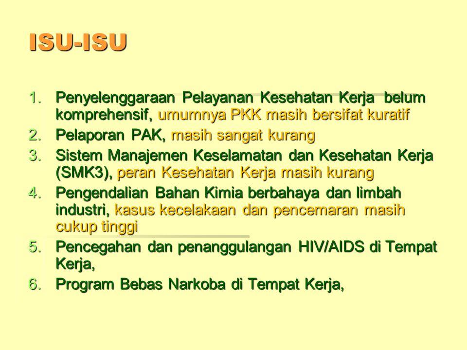 ISU-ISU Penyelenggaraan Pelayanan Kesehatan Kerja belum komprehensif, umumnya PKK masih bersifat kuratif.