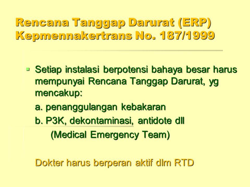 Rencana Tanggap Darurat (ERP) Kepmennakertrans No. 187/1999