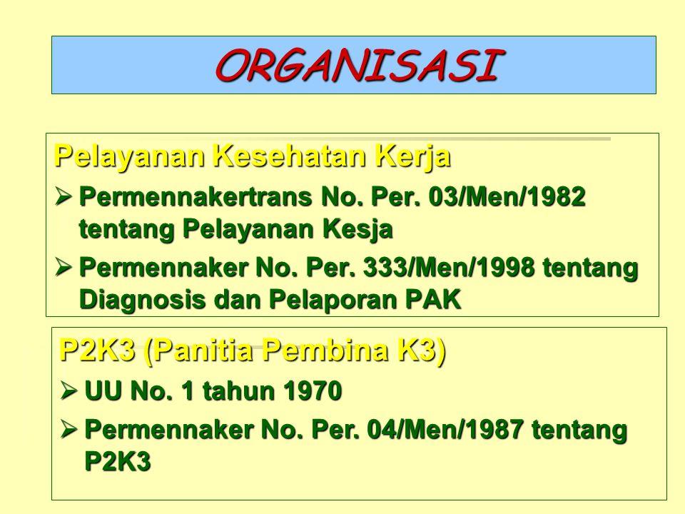 ORGANISASI Pelayanan Kesehatan Kerja P2K3 (Panitia Pembina K3)