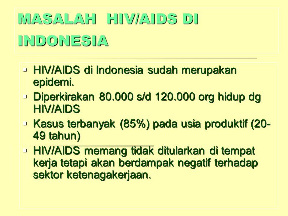 MASALAH HIV/AIDS DI INDONESIA