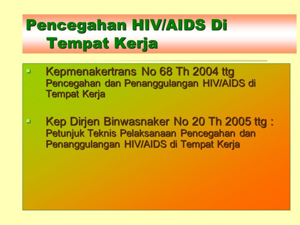 Pencegahan HIV/AIDS Di Tempat Kerja