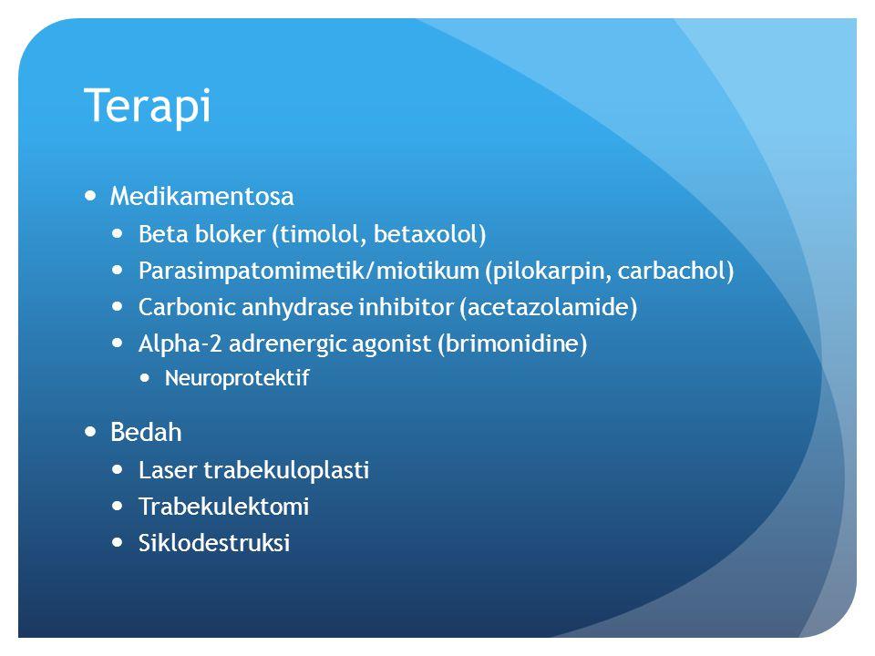 Terapi Medikamentosa Bedah Beta bloker (timolol, betaxolol)