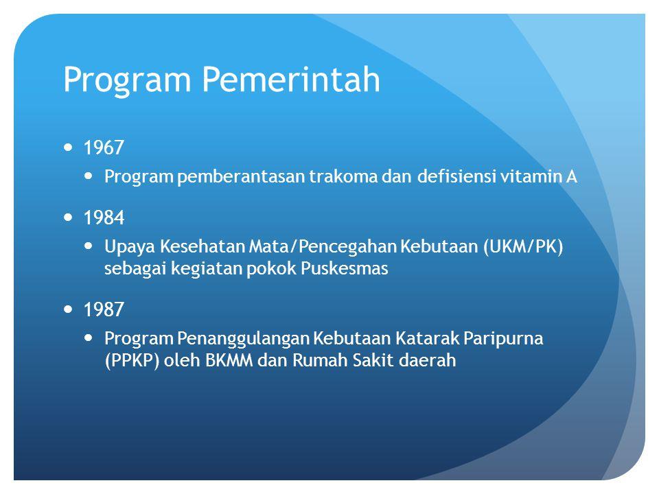Program Pemerintah 1967. Program pemberantasan trakoma dan defisiensi vitamin A. 1984.