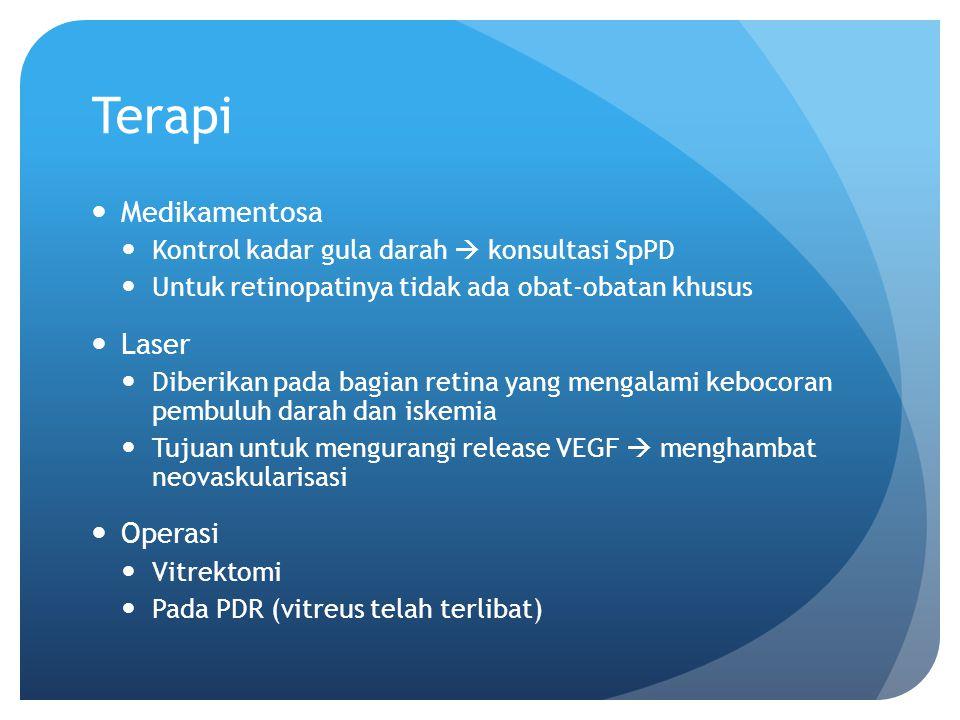 Terapi Medikamentosa Laser Operasi