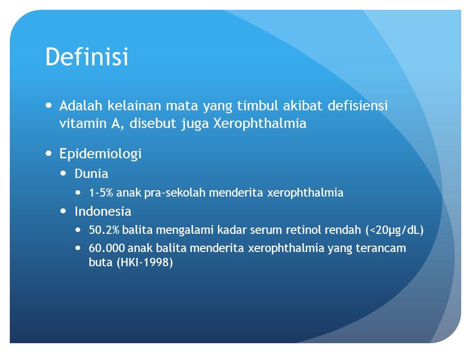 Definisi Adalah kelainan mata yang timbul akibat defisiensi vitamin A, disebut juga Xerophthalmia.