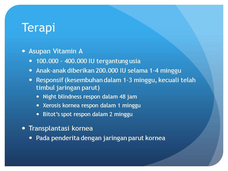 Terapi Asupan Vitamin A Transplantasi kornea