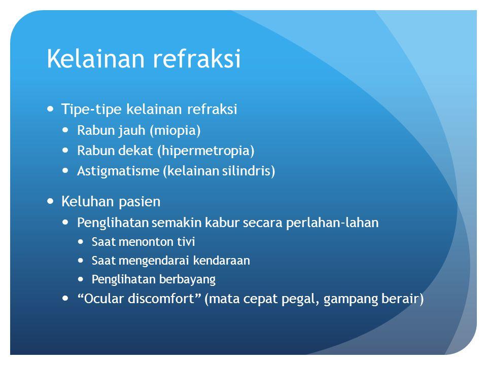 Kelainan refraksi Tipe-tipe kelainan refraksi Keluhan pasien