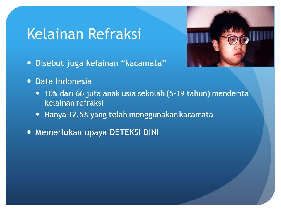 Kelainan Refraksi Disebut juga kelainan kacamata Data Indonesia