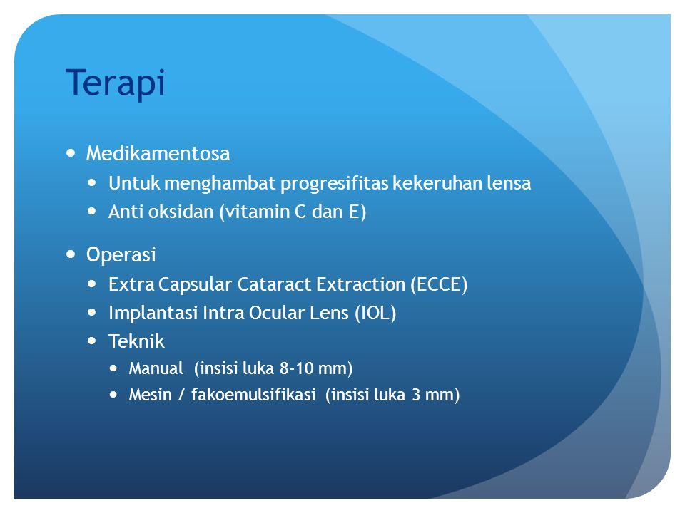 Terapi Medikamentosa Operasi
