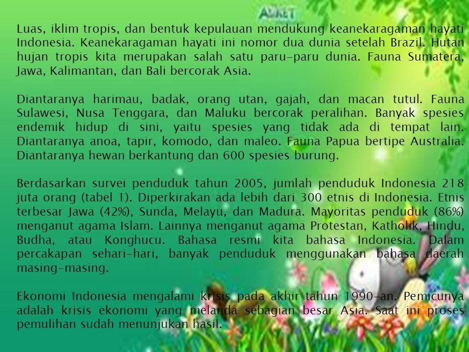 Luas, iklim tropis, dan bentuk kepulauan mendukung keanekaragaman hayati Indonesia. Keanekaragaman hayati ini nomor dua dunia setelah Brazil. Hutan hujan tropis kita merupakan salah satu paru-paru dunia. Fauna Sumatera, Jawa, Kalimantan, dan Bali bercorak Asia.