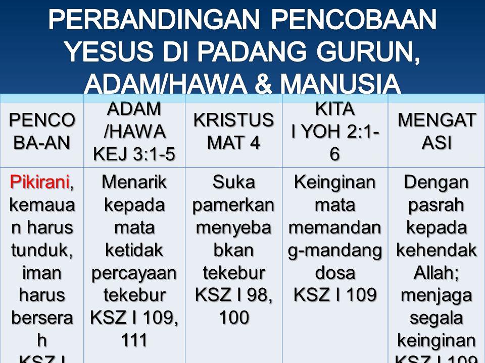 PERBANDINGAN PENCOBAAN YESUS DI PADANG GURUN, ADAM/HAWA & MANUSIA