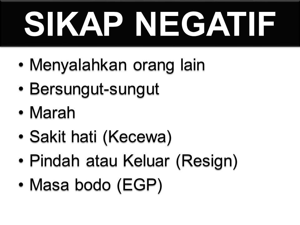 Sikap Negatif Menyalahkan orang lain Bersungut-sungut Marah