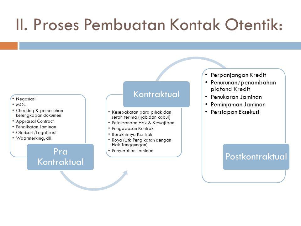 II. Proses Pembuatan Kontak Otentik: