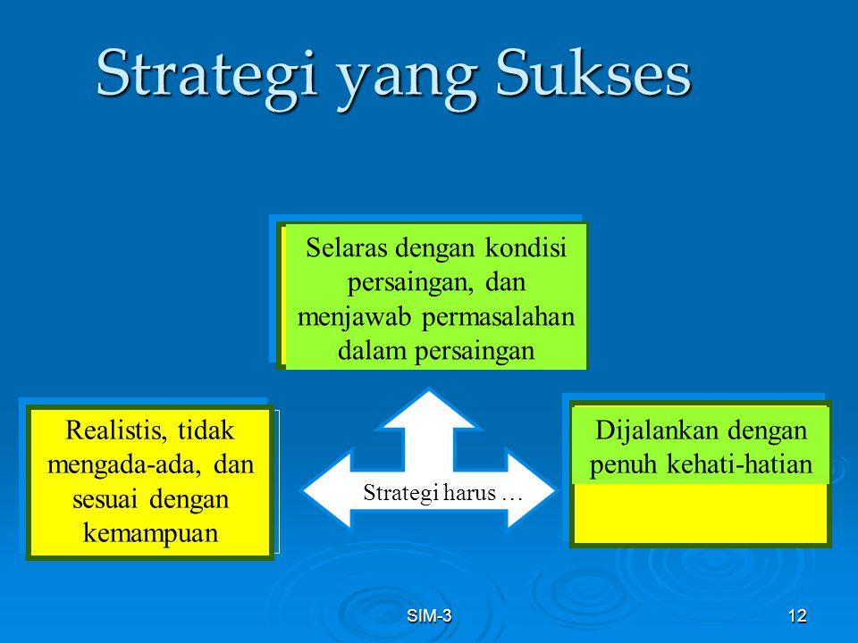 Strategi yang Sukses Selaras dengan kondisi persaingan, dan menjawab permasalahan dalam persaingan.