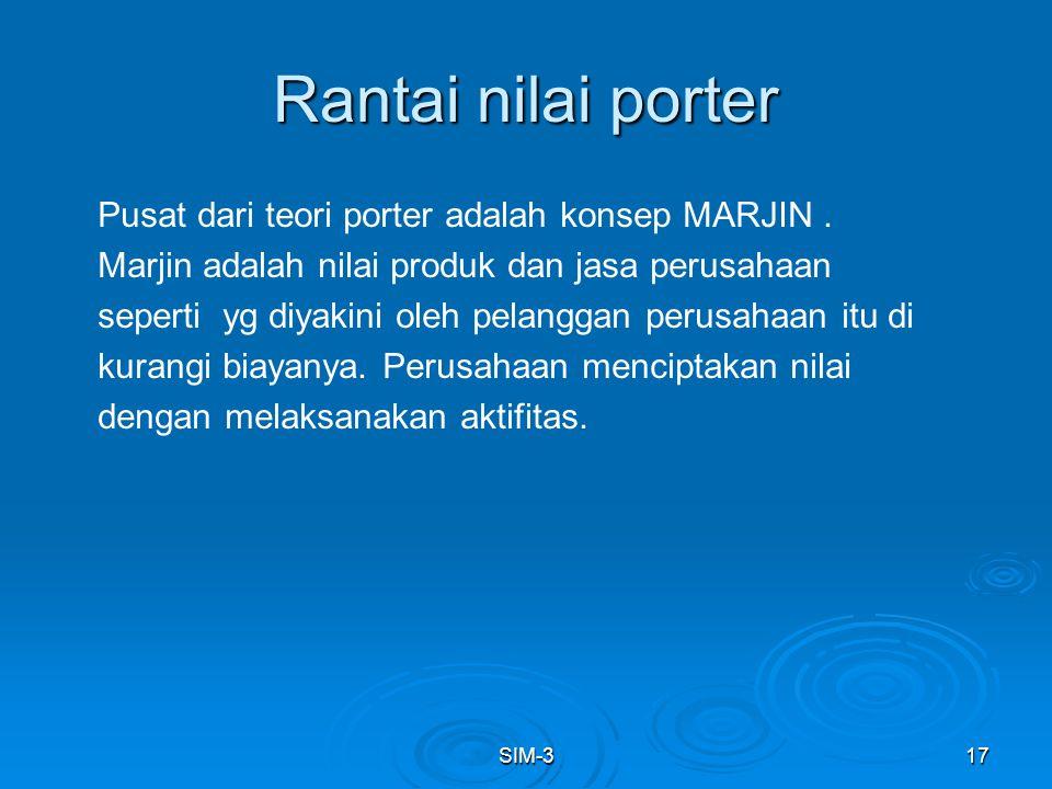 Rantai nilai porter Pusat dari teori porter adalah konsep MARJIN .