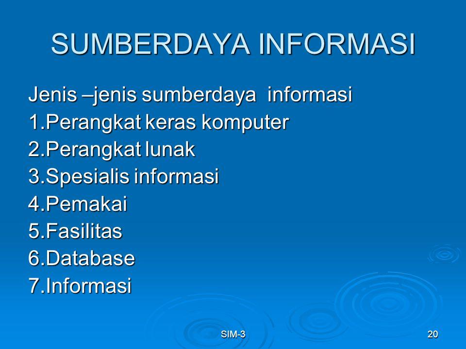 SUMBERDAYA INFORMASI Jenis –jenis sumberdaya informasi