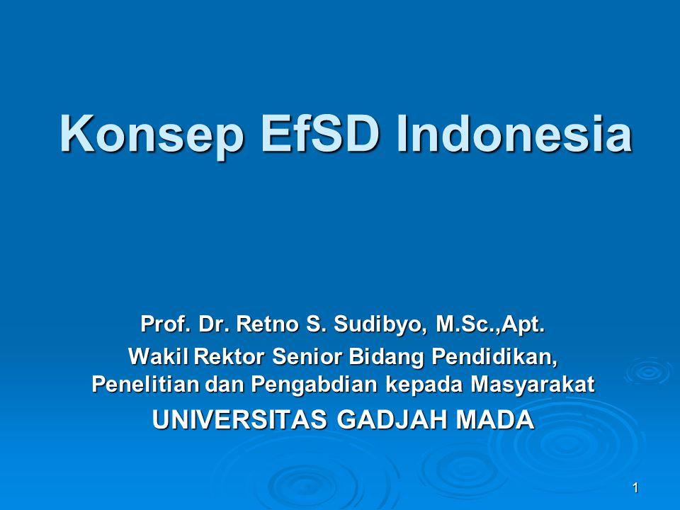 Prof. Dr. Retno S. Sudibyo, M.Sc.,Apt. UNIVERSITAS GADJAH MADA