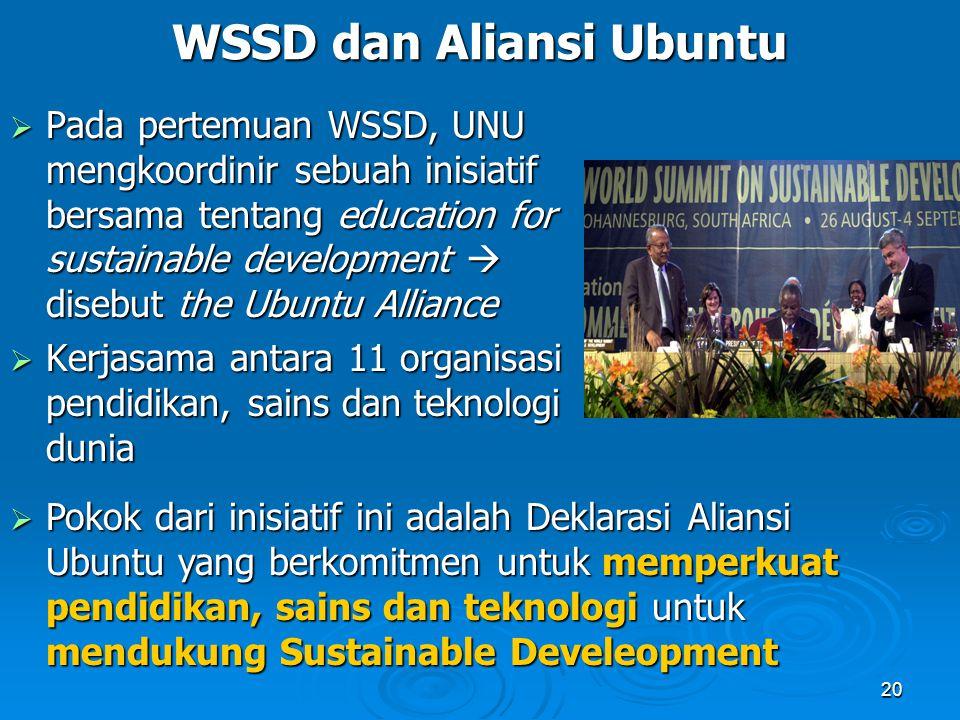 WSSD dan Aliansi Ubuntu