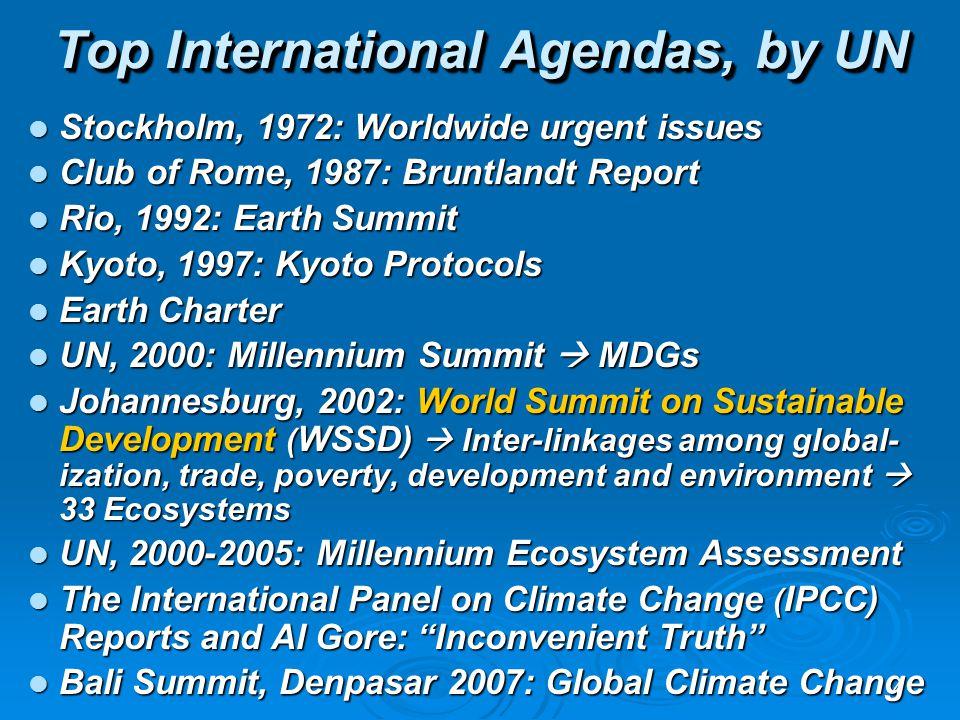 Top International Agendas, by UN