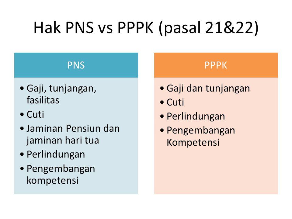Hak PNS vs PPPK (pasal 21&22)