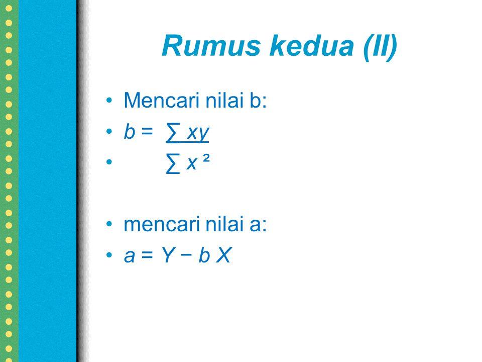 Rumus kedua (II) Mencari nilai b: b = ∑ xy ∑ x ² mencari nilai a: