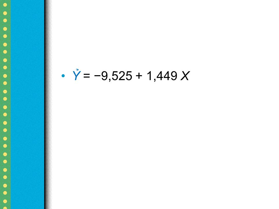 Ỷ = −9,525 + 1,449 X