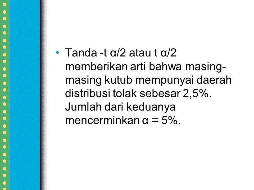 Tanda -t α/2 atau t α/2 memberikan arti bahwa masing-masing kutub mempunyai daerah distribusi tolak sebesar 2,5%.