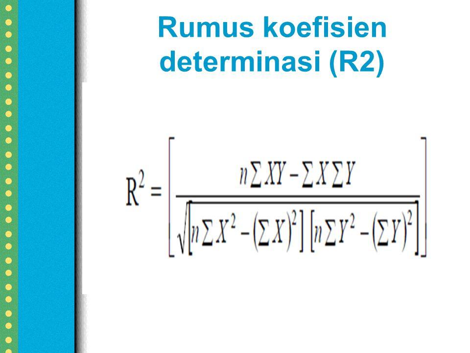 Rumus koefisien determinasi (R2)