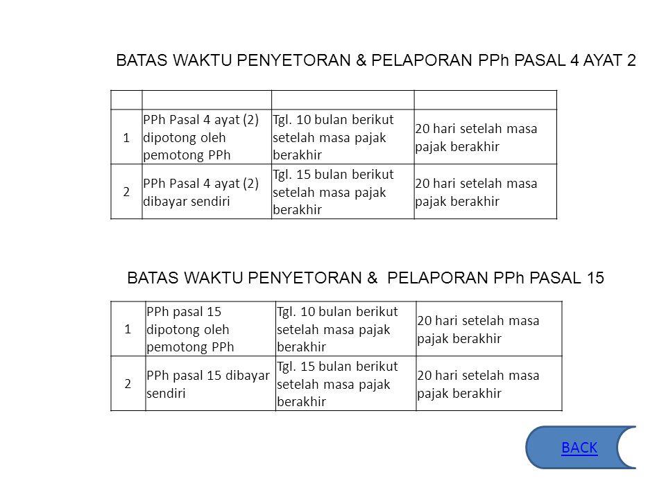 BATAS WAKTU PENYETORAN & PELAPORAN PPh PASAL 4 AYAT 2