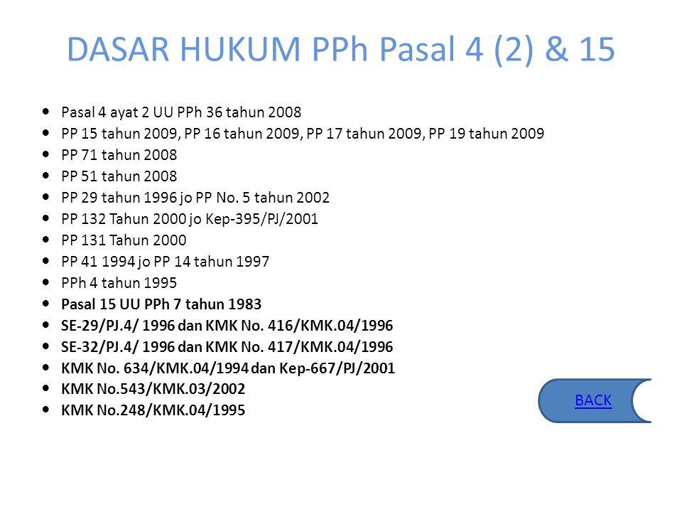 DASAR HUKUM PPh Pasal 4 (2) & 15