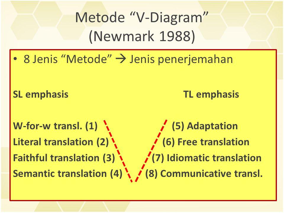 Metode V-Diagram (Newmark 1988)