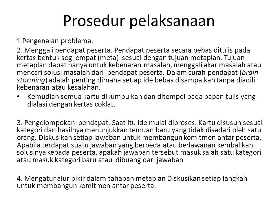 Prosedur pelaksanaan 1 Pengenalan problema.