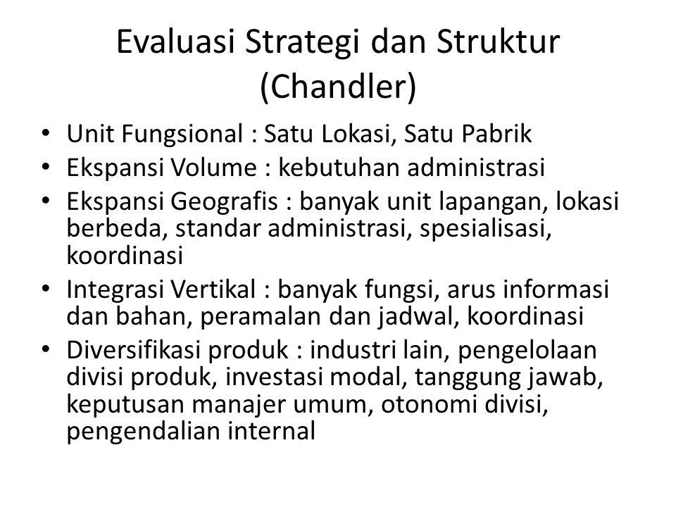 Evaluasi Strategi dan Struktur (Chandler)