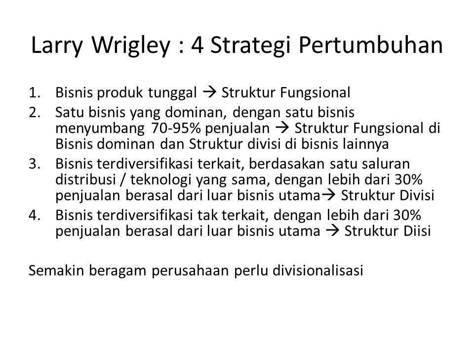 Larry Wrigley : 4 Strategi Pertumbuhan
