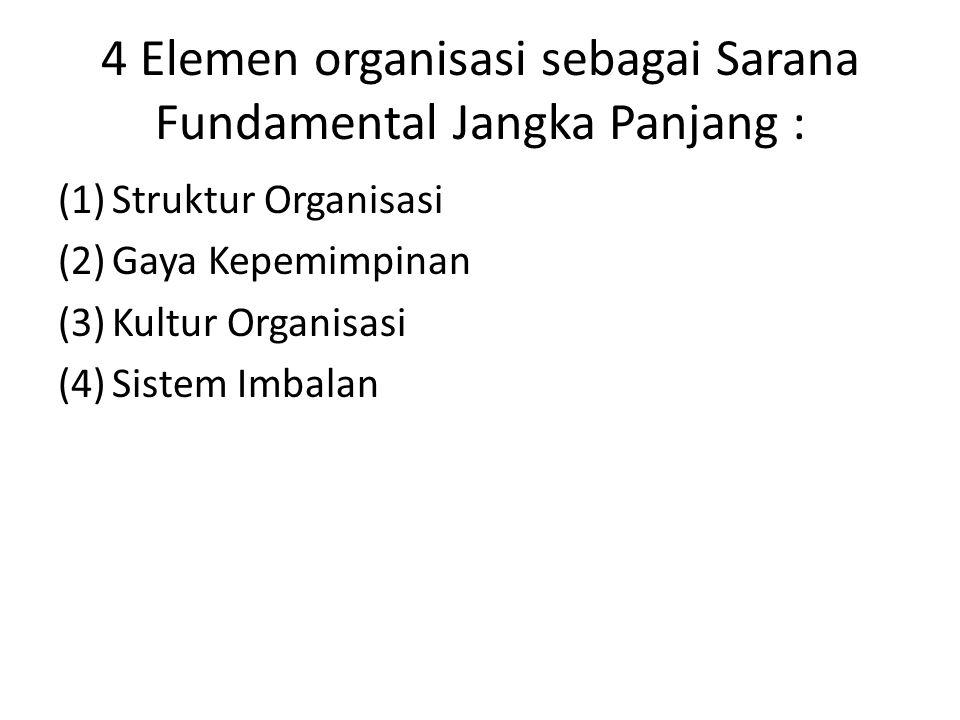 4 Elemen organisasi sebagai Sarana Fundamental Jangka Panjang :