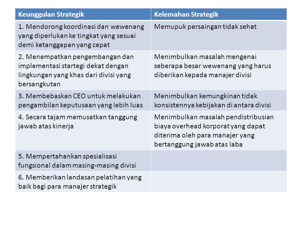 Keunggulan Strategik Kelemahan Strategik. 1. Mendorong koordinasi dan wewenang yang diperlukan ke tingkat yang sesuai demi ketanggapan yang cepat.