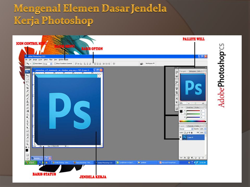 Mengenal Elemen Dasar Jendela Kerja Photoshop