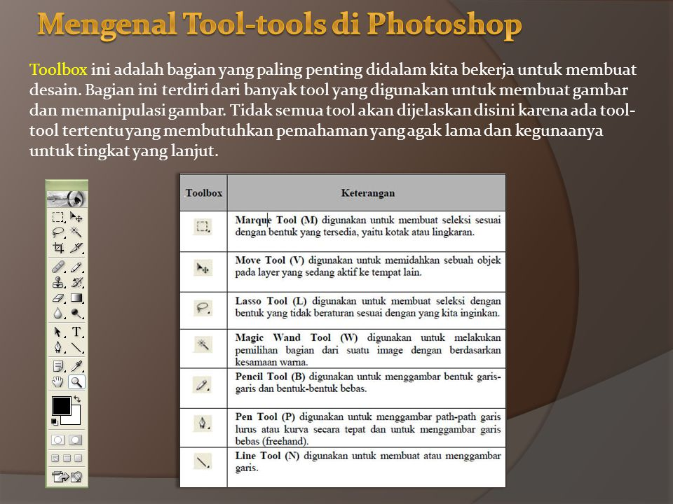 Mengenal Tool-tools di Photoshop