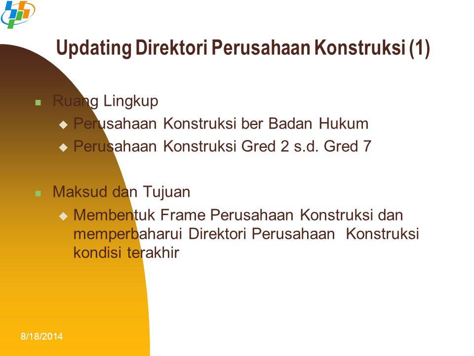 Updating Direktori Perusahaan Konstruksi (1)