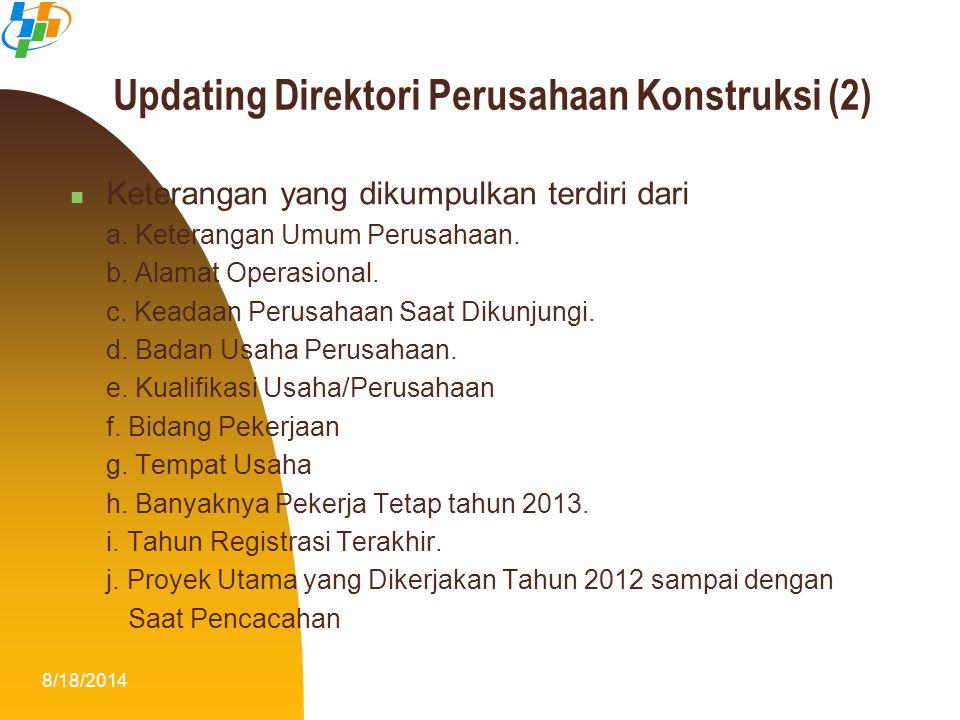 Updating Direktori Perusahaan Konstruksi (2)
