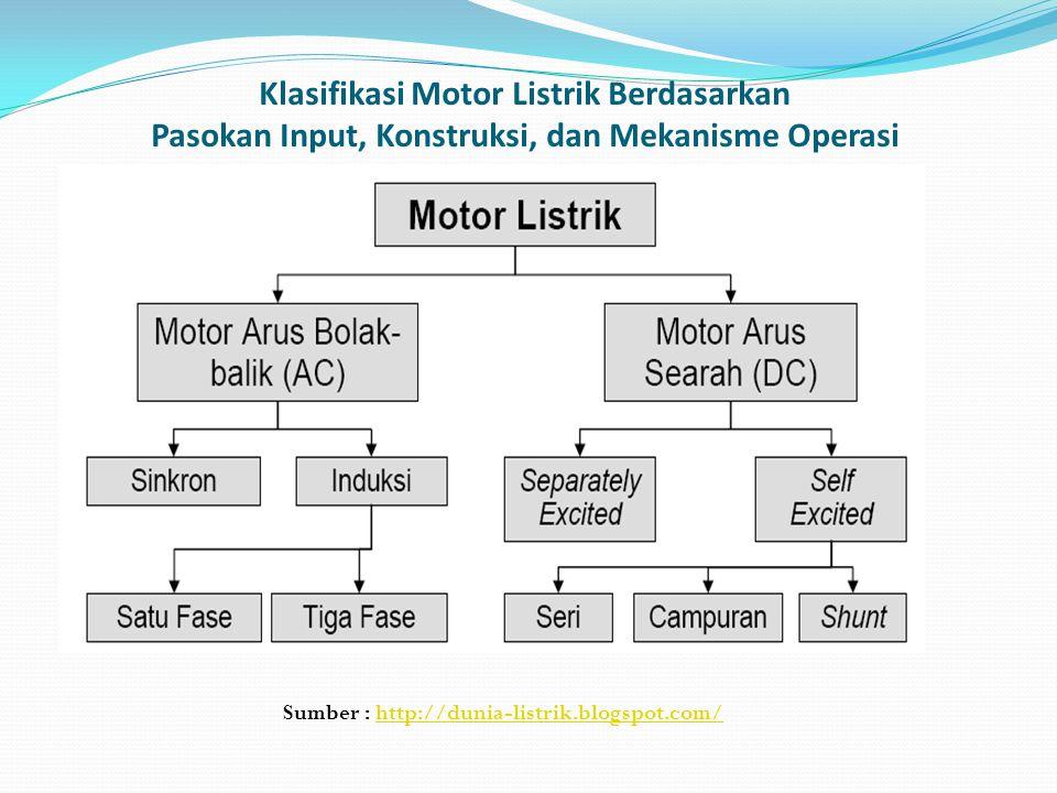 Klasifikasi Motor Listrik Berdasarkan Pasokan Input, Konstruksi, dan Mekanisme Operasi