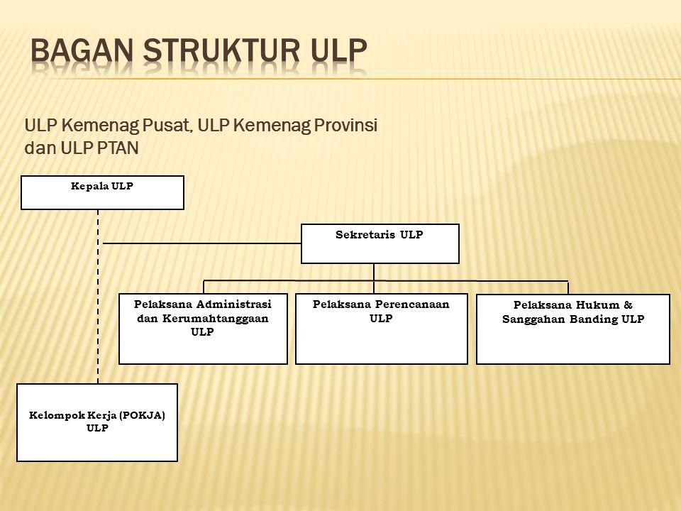 BAGAN STRUKTUR ULP ULP Kemenag Pusat, ULP Kemenag Provinsi dan ULP PTAN. Kelompok Kerja (POKJA) ULP.