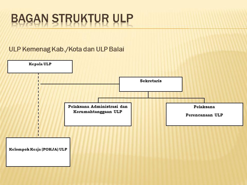 BAGAN STRUKTUR ULP ULP Kemenag Kab./Kota dan ULP Balai Sekretaris