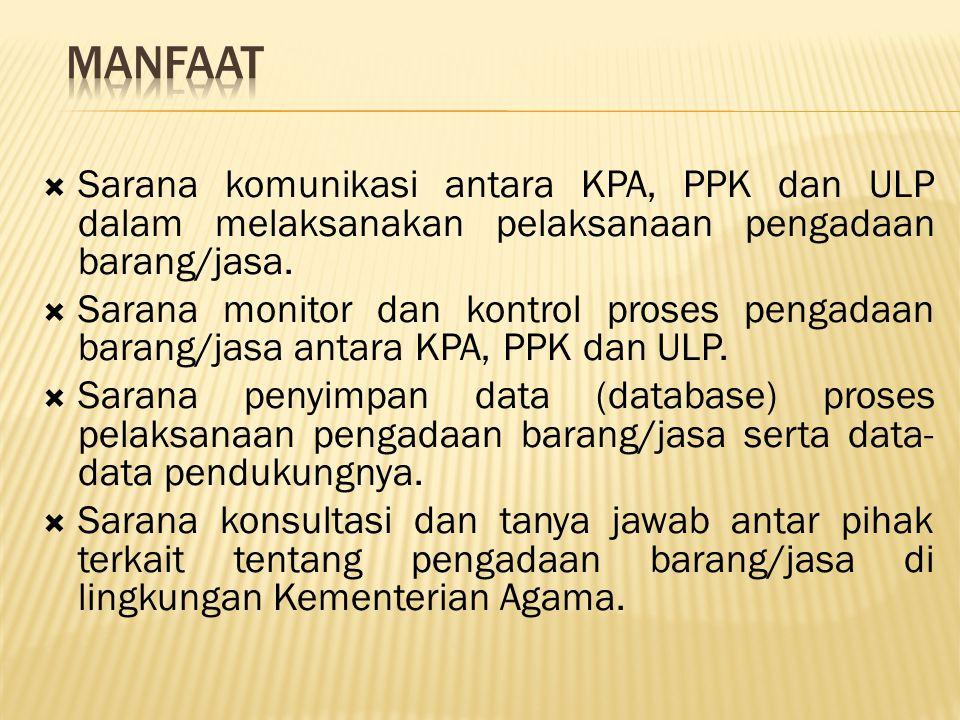 manfaat Sarana komunikasi antara KPA, PPK dan ULP dalam melaksanakan pelaksanaan pengadaan barang/jasa.