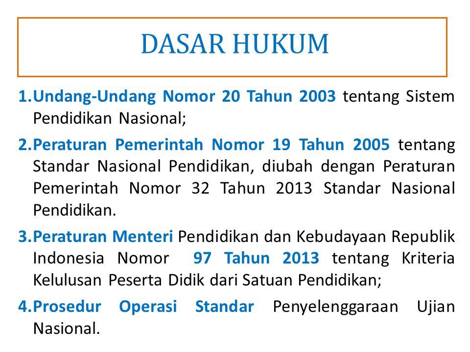 DASAR HUKUM Undang-Undang Nomor 20 Tahun 2003 tentang Sistem Pendidikan Nasional;