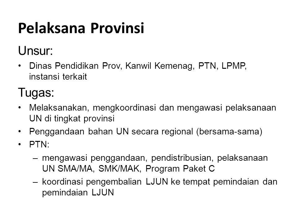 Pelaksana Provinsi Unsur: Tugas: