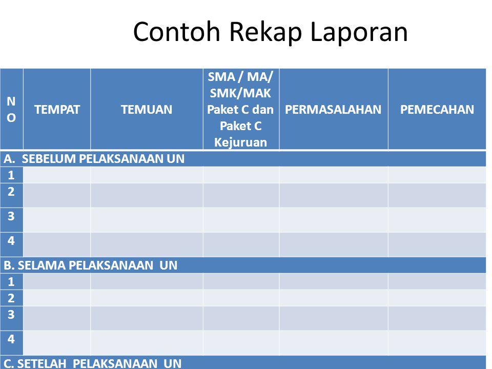 SMA / MA/ SMK/MAK Paket C dan Paket C Kejuruan