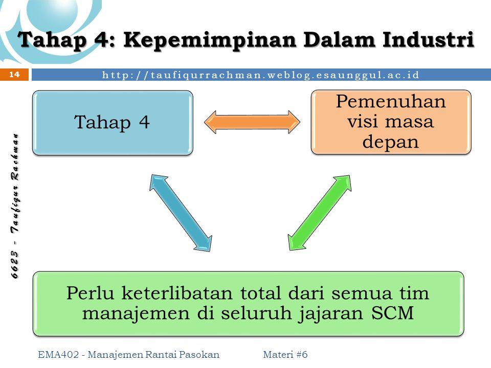 Tahap 4: Kepemimpinan Dalam Industri